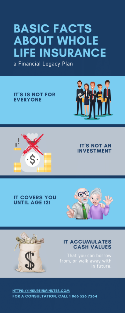 Facts about whole life insurance
